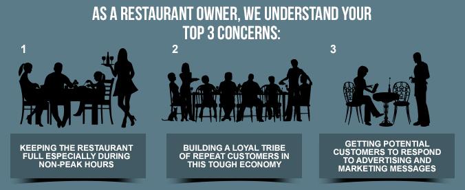 restaurant-concerns